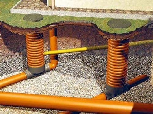 Kanalizační potrubí a šachty